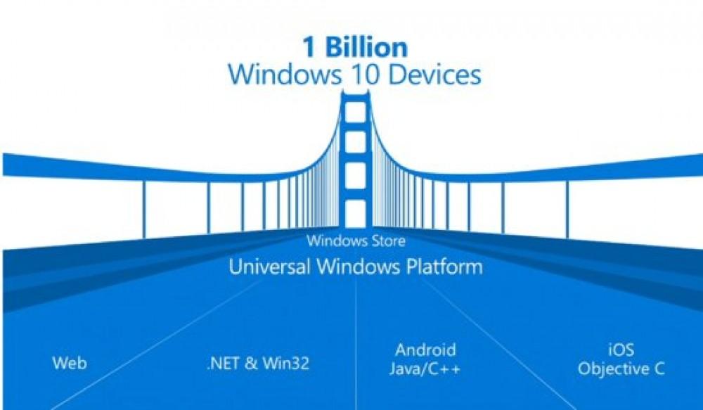 Microsoft détaille les objectifs de Windows Bridge: les outils de portage de iOS vers Windows 10