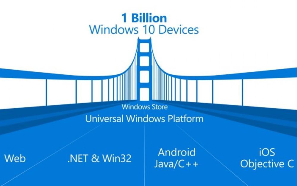 Microsoft publie un premier tutoriel pour le portage d'une application iOS vers Windows avec le Bridge iOS