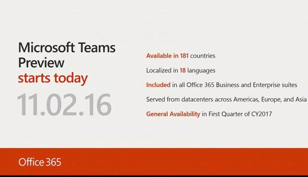 Microsoft Teams: la preview développeur est disponible dès maintenant