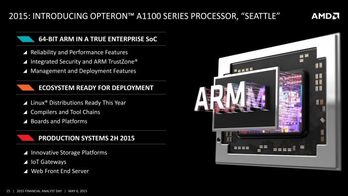 Extrait de la roadmap de AMD avec le Fusion un processeur hybride x64 & ARM