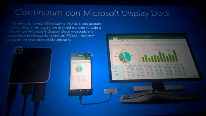 Les possibilités d'extension de Windows 10 mobile mises en avant
