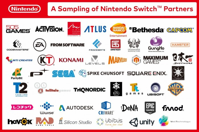 Les gros éditeurs supportent la Switch